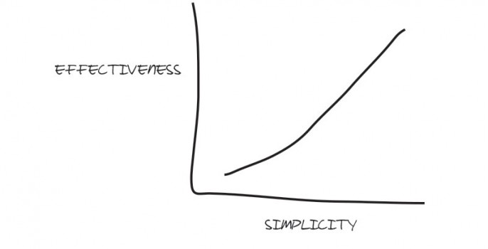 Effectiveness-Simplicity